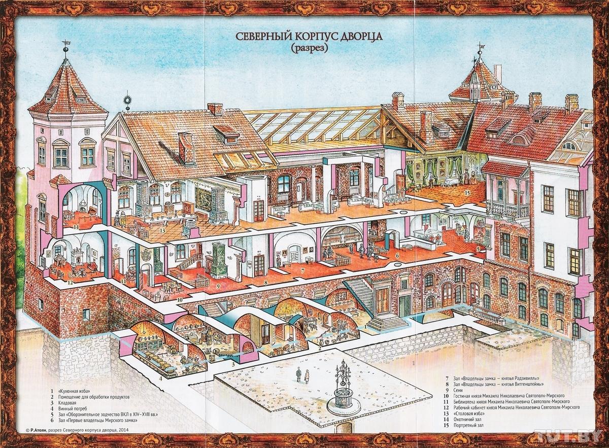 Разрез северного корпуса Мирского замка с карты 2014 года. Подписаны все основные залы и помещения